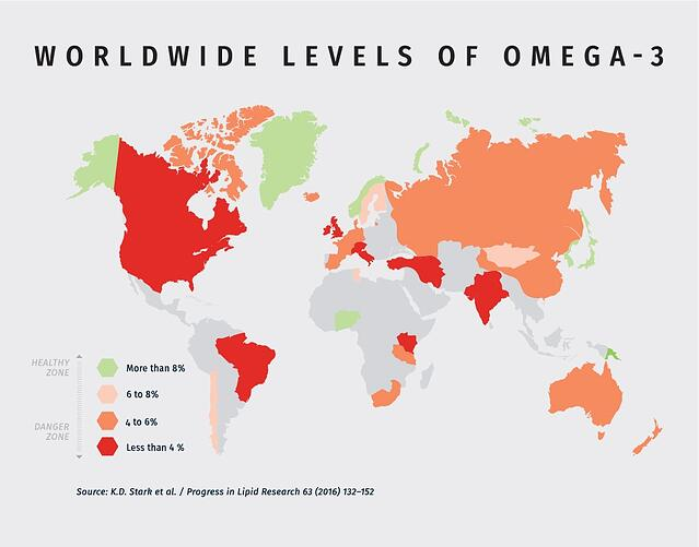 Omega-3 levels around the world map